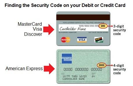 Код кредита кредит 5000000 без справок и поручителей